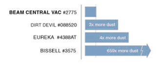 Dust Emissions Test